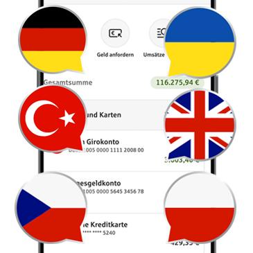 internet filiale sparkasse osnabr ck. Black Bedroom Furniture Sets. Home Design Ideas